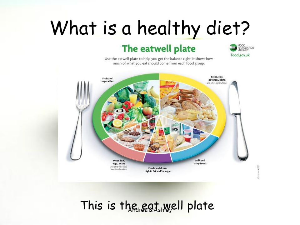 Andrea & Ashley What is a healthy diet? This is the eat well plate