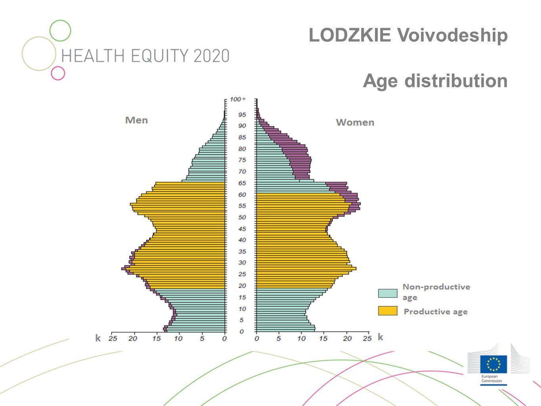 LODZKIE Voivodeship Age distribution