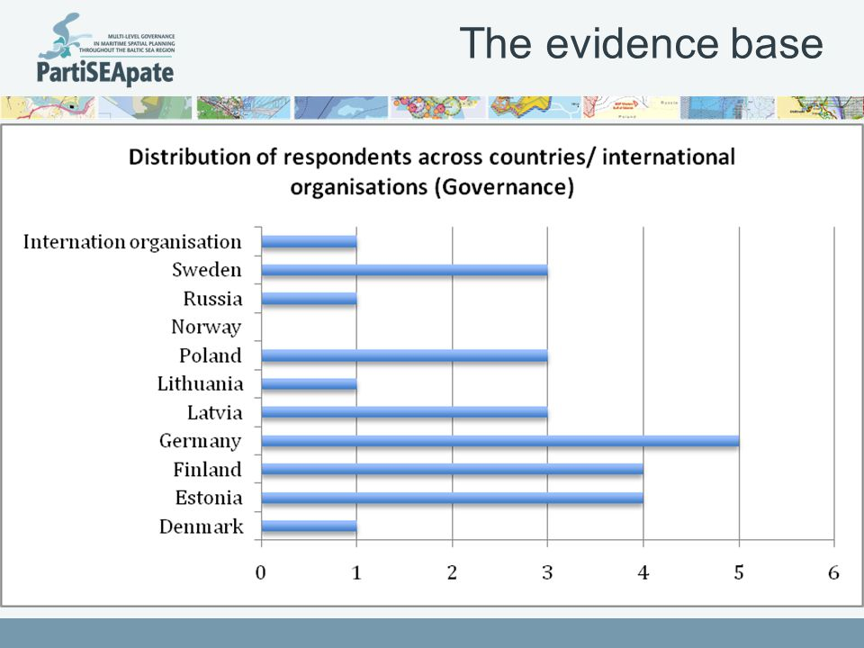"""Overall aims Should have a clear aim Communication of """"realities in the sector Improved information exchange among sectors nationally Regular exchange with policy makers Guidelines for involving sectors in MSP Development of sectoral strategies Should be an independent science-expert body Governance representatives: High importance on obtaining more sectoral information (economic trends/strategies)"""