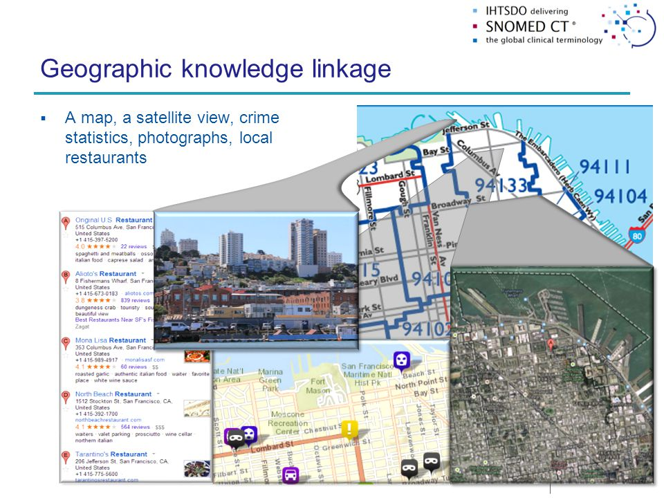 Geographic knowledge linkage  A map, a satellite view, crime statistics, photographs, local restaurants