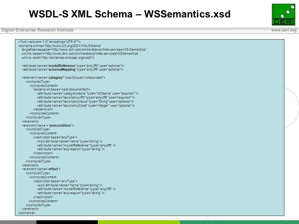 6 WSDL-S XML Schema – WSSemantics.xsd <schema xmlns= http://www.w3.org/2001/XMLSchema targetNamespace= http://www.ibm.com/xmlns/stdwip/Web-services/WS-Semantics xmlns:wssem= http://www.ibm.com/xmlns/stdwip/Web-services/WSSemantics xmlns:wsdl= http://schemas.xmlsoap.org/wsdl/ > <complexContent <complexContent