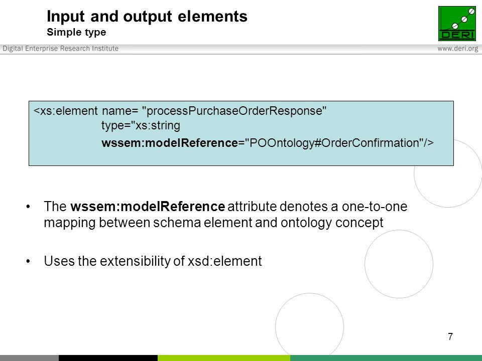 8 Input and output elements Complex type Annotating complex types –Bottom Level Annotation: At leaf element level –Top Level Annotation: At complex type level