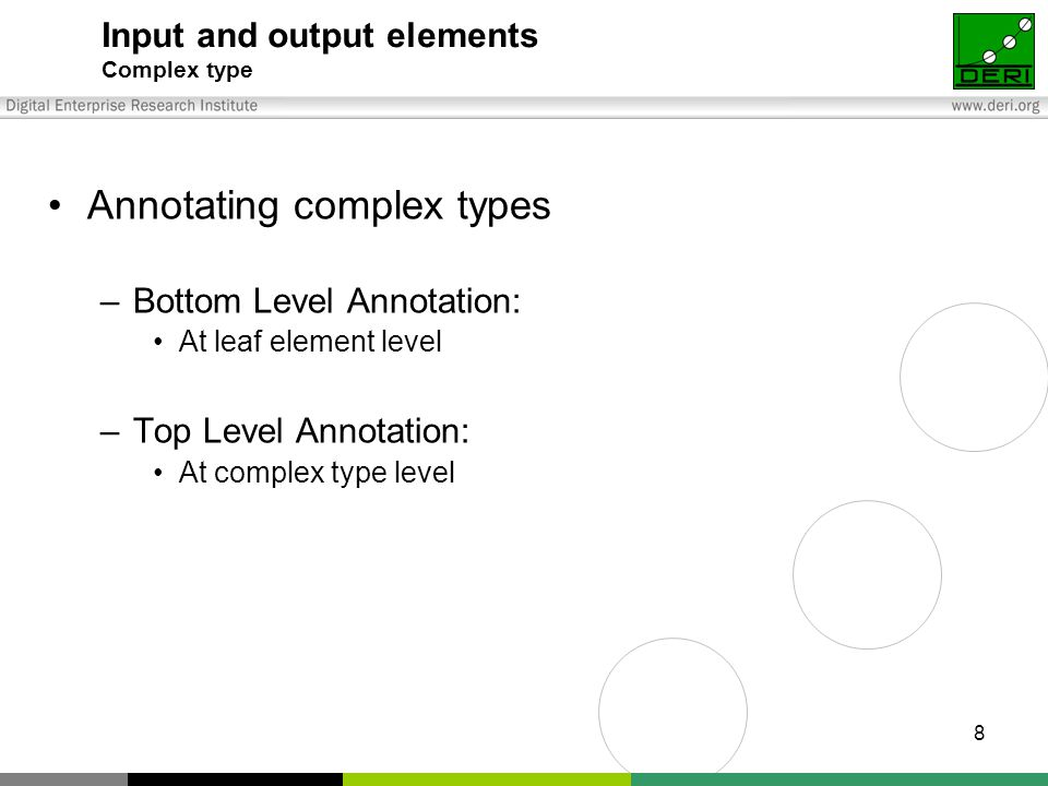 9 Input and output elements Complex type Bottom Level Annotation: using wssem:modelReference –Bottom Level Annotation: at leaf element level <element name= dueDate type= dateTime wssem:modelReference= POOntology#DueDate /> <element name= quantity type= float wssem:modelReference = POOntology#Quantity /> <element name= EANCode type= string wssem:modelReference = POOntology#ItemCode /> <element name= itemDesc type= string wssem:modelReference = POOntology#ItemDesc />