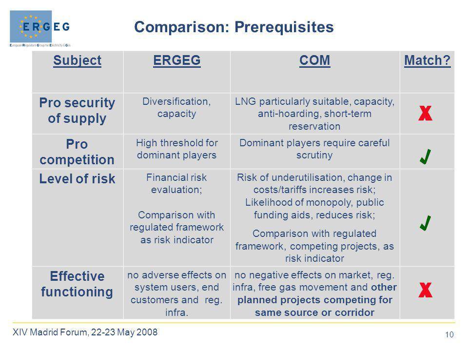 10 XIV Madrid Forum, 22-23 May 2008 Comparison: Prerequisites SubjectERGEGCOMMatch.