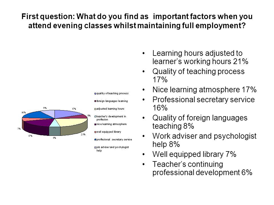 First question: What do you find as important factors when you attend evening classes whilst maintaining full employment.
