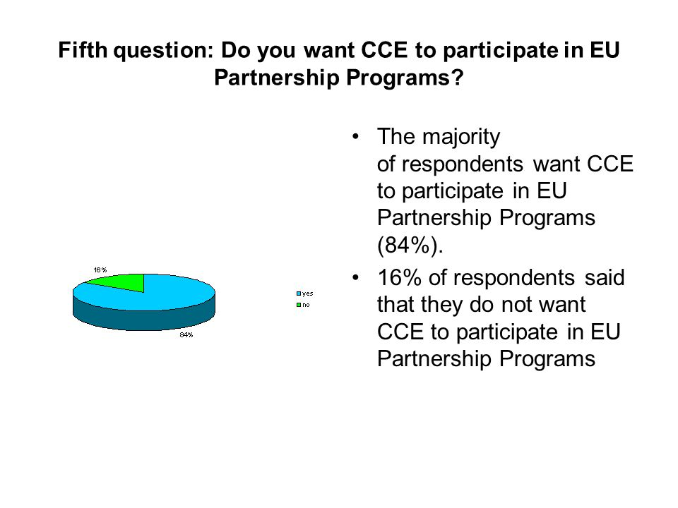 Fifth question: Do you want CCE to participate in EU Partnership Programs.