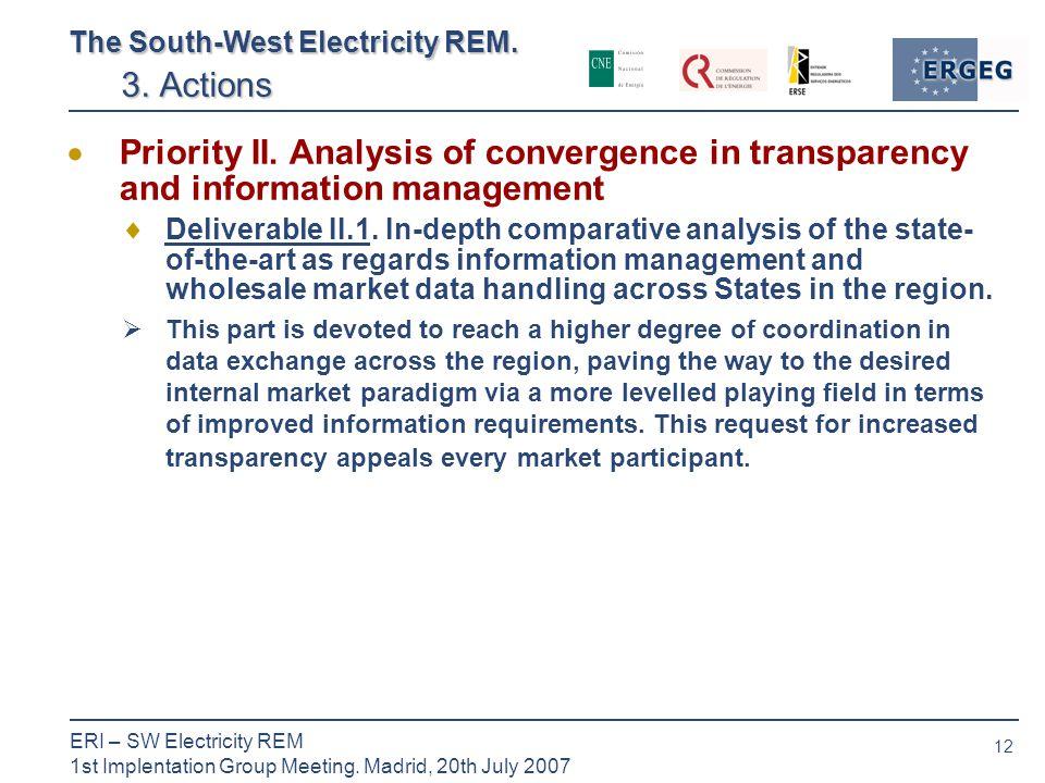 12 ERI – SW Electricity REM 1st Implentation Group Meeting.