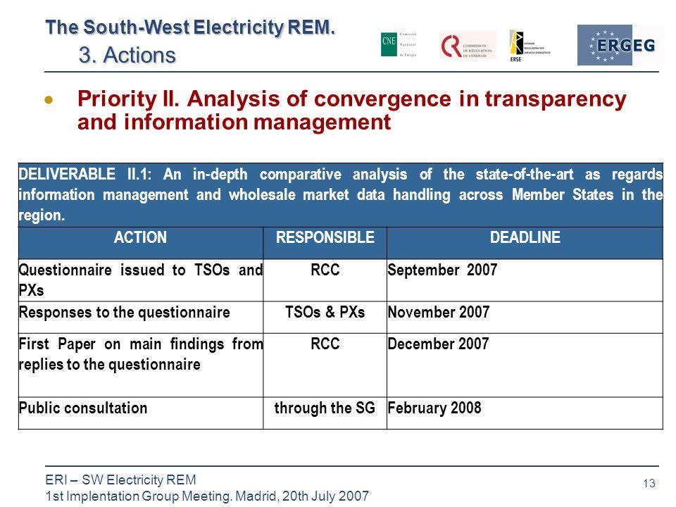 13 ERI – SW Electricity REM 1st Implentation Group Meeting.