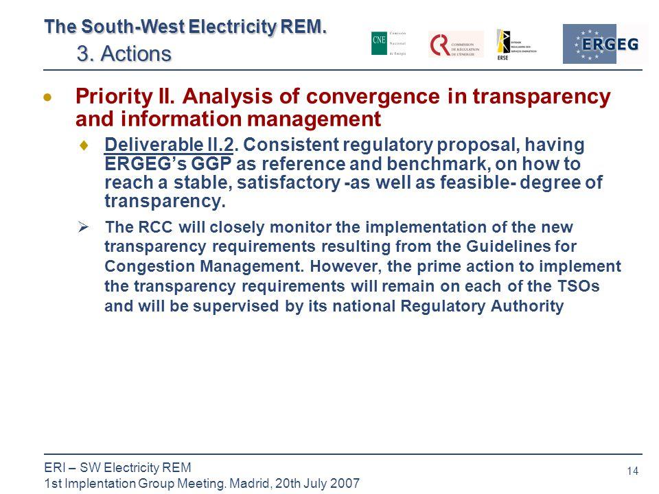 14 ERI – SW Electricity REM 1st Implentation Group Meeting.