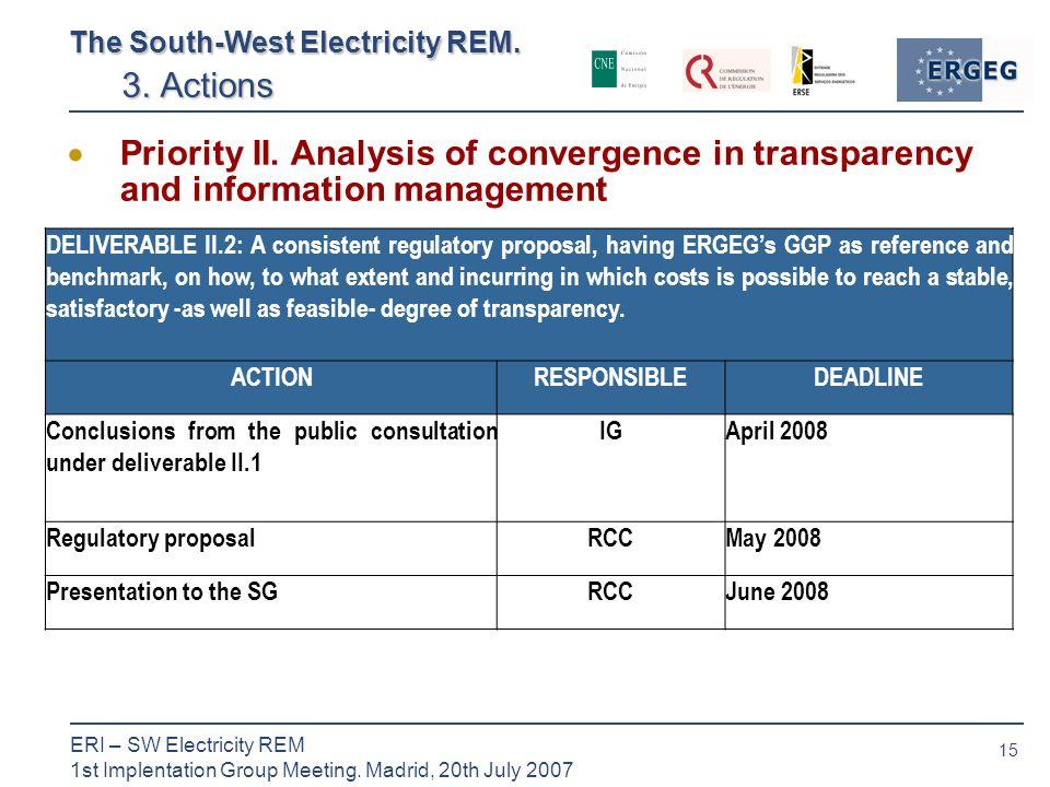 15 ERI – SW Electricity REM 1st Implentation Group Meeting.