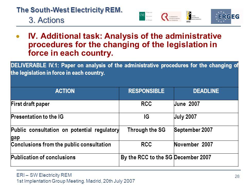 28 ERI – SW Electricity REM 1st Implentation Group Meeting.