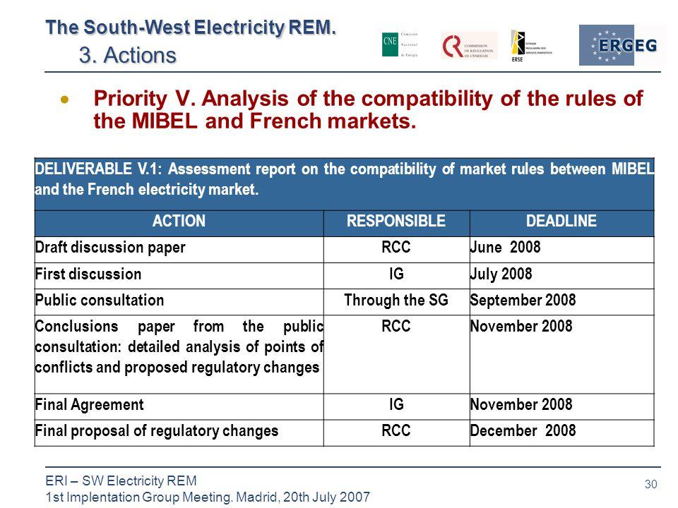 30 ERI – SW Electricity REM 1st Implentation Group Meeting.