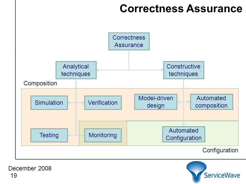 December 2008 Correctness Assurance 19 Correctness Assurance Analytical techniques Constructive techniques MonitoringTesting SimulationVerification Automated Configuration Model-driven design Automated composition Composition Configuration