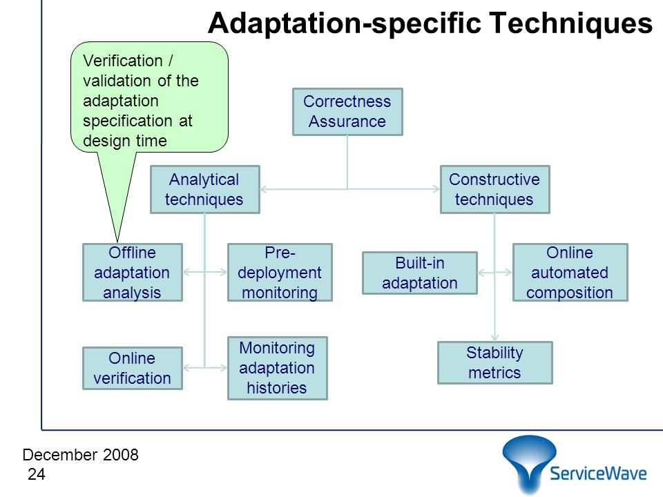December 2008 Adaptation-specific Techniques 24 Correctness Assurance Analytical techniques Constructive techniques Monitoring adaptation histories Online verification Offline adaptation analysis Pre- deployment monitoring Stability metrics Built-in adaptation Online automated composition Verification / validation of the adaptation specification at design time