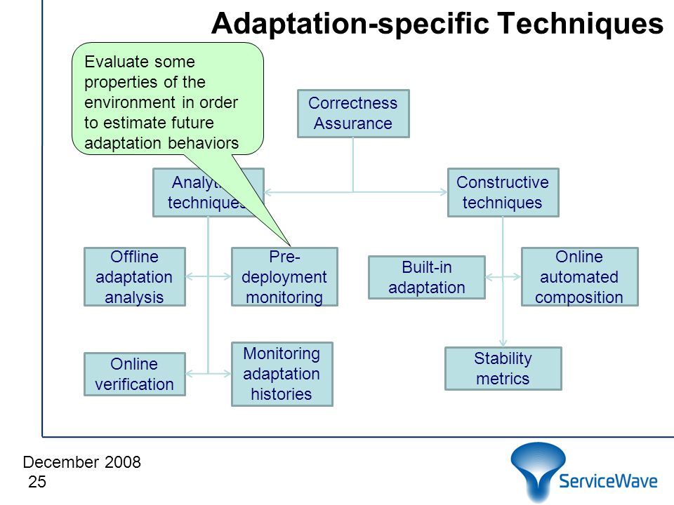 December 2008 Adaptation-specific Techniques 25 Correctness Assurance Analytical techniques Constructive techniques Monitoring adaptation histories Online verification Offline adaptation analysis Pre- deployment monitoring Stability metrics Built-in adaptation Online automated composition Evaluate some properties of the environment in order to estimate future adaptation behaviors