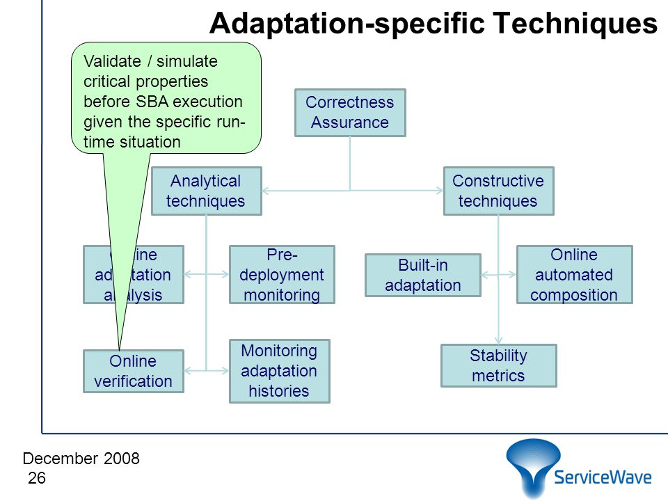 December 2008 Adaptation-specific Techniques 26 Correctness Assurance Analytical techniques Constructive techniques Monitoring adaptation histories Online verification Offline adaptation analysis Pre- deployment monitoring Stability metrics Built-in adaptation Online automated composition Validate / simulate critical properties before SBA execution given the specific run- time situation