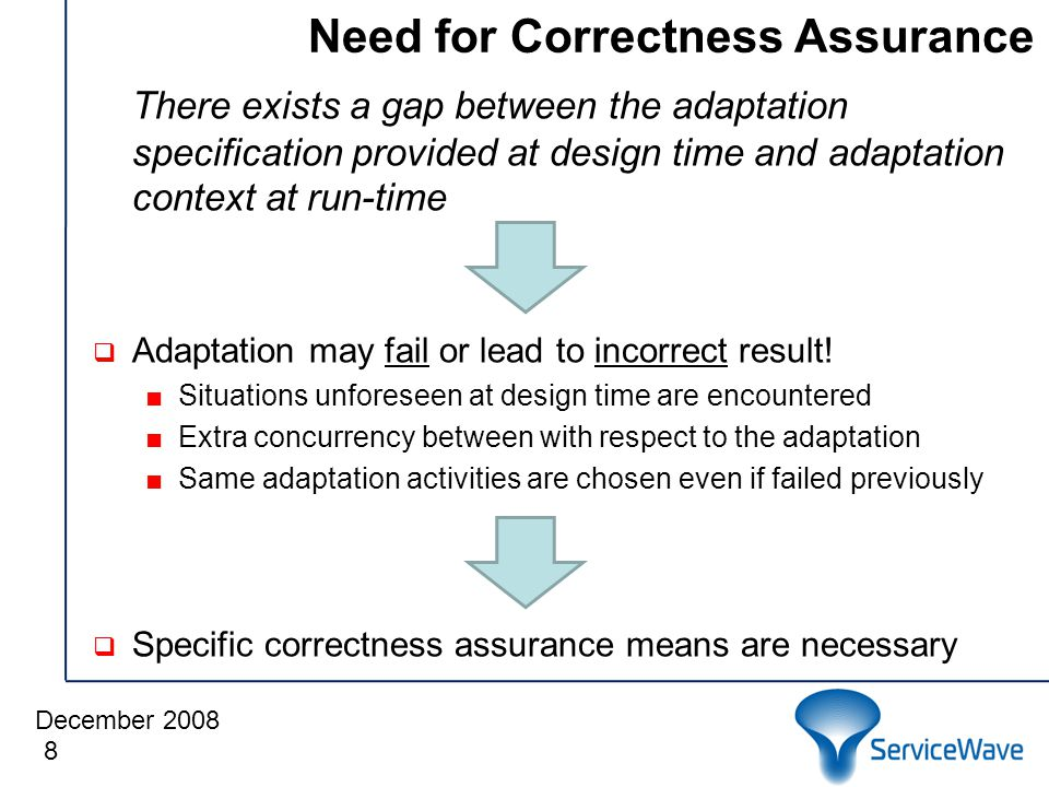 December 2008 Need for Correctness Assurance There exists a gap between the adaptation specification provided at design time and adaptation context at run-time  Adaptation may fail or lead to incorrect result.