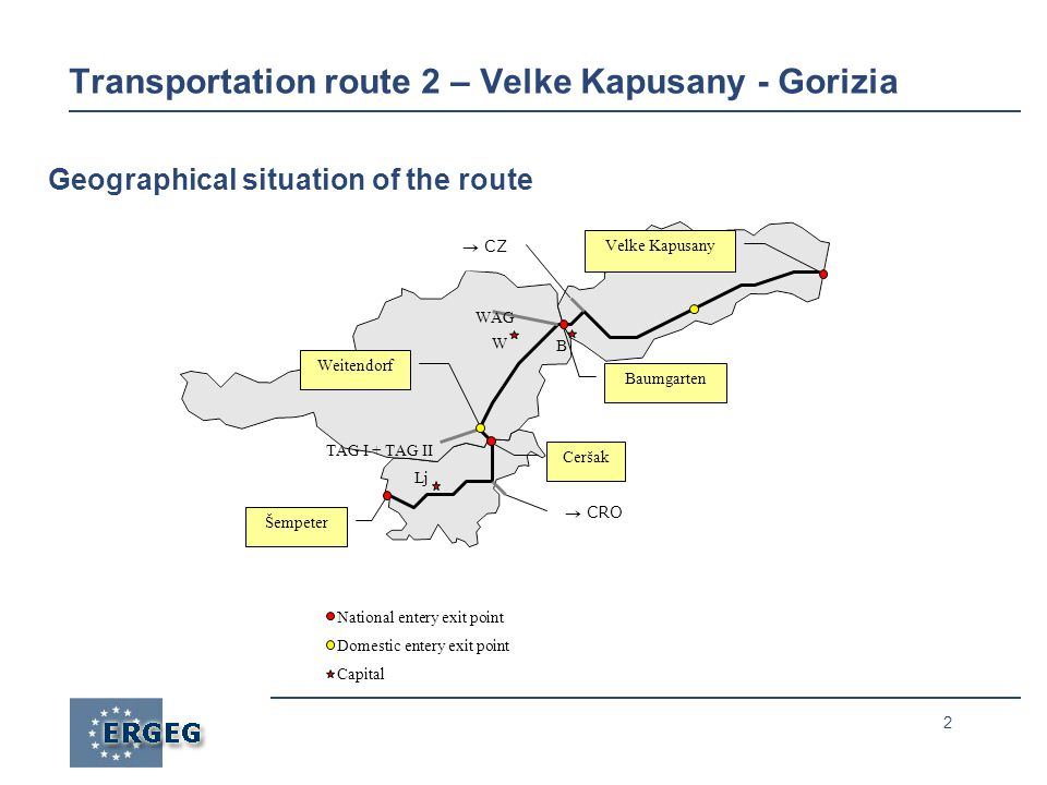 2 Transportation route 2 – Velke Kapusany - Gorizia Geographical situation of the route National entery exit point Domestic entery exit point Capital  CZ  CRO Baumgarten Velke Kapusany Weitendorf Ceršak Šempeter Lj W B WAG TAG I + TAG II