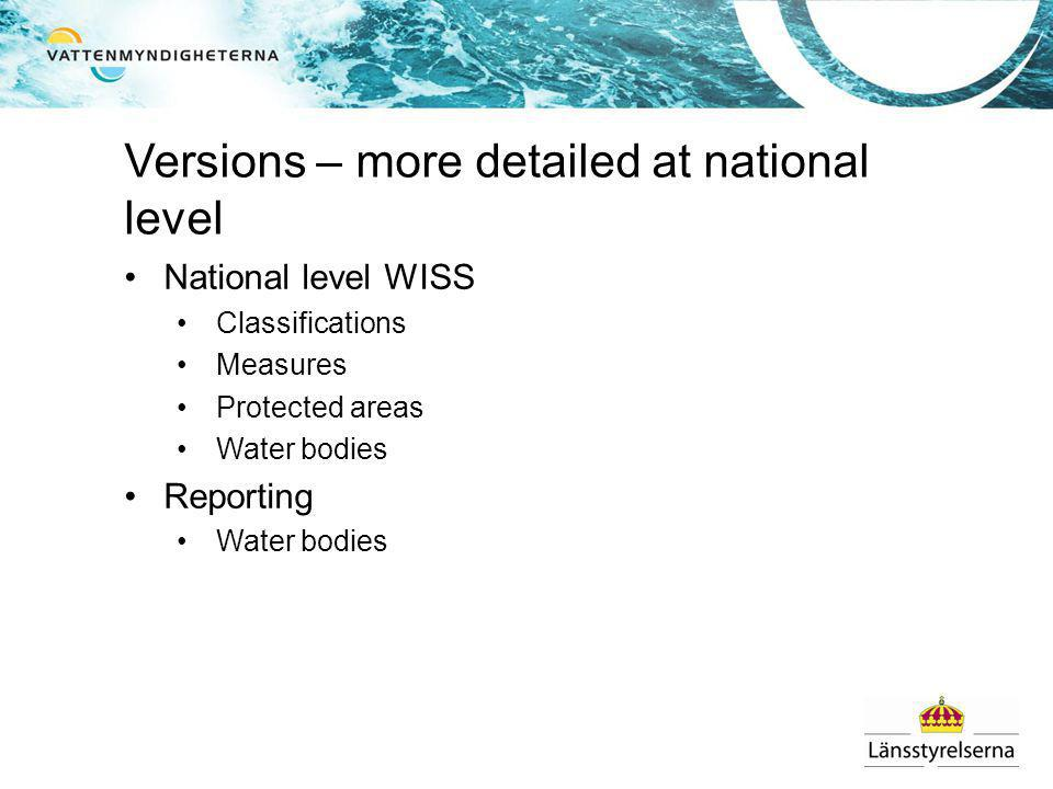 Versions – more detailed at national level National level WISS Classifications Measures Protected areas Water bodies Reporting Water bodies