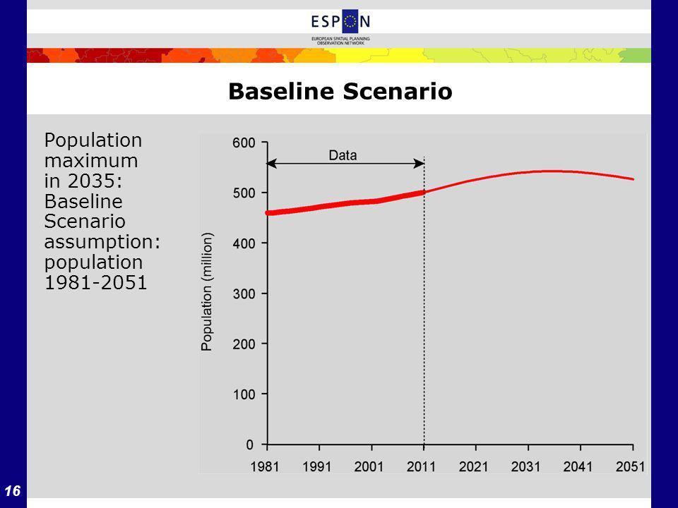 16 Baseline Scenario Population maximum in 2035: Baseline Scenario assumption: population 1981-2051