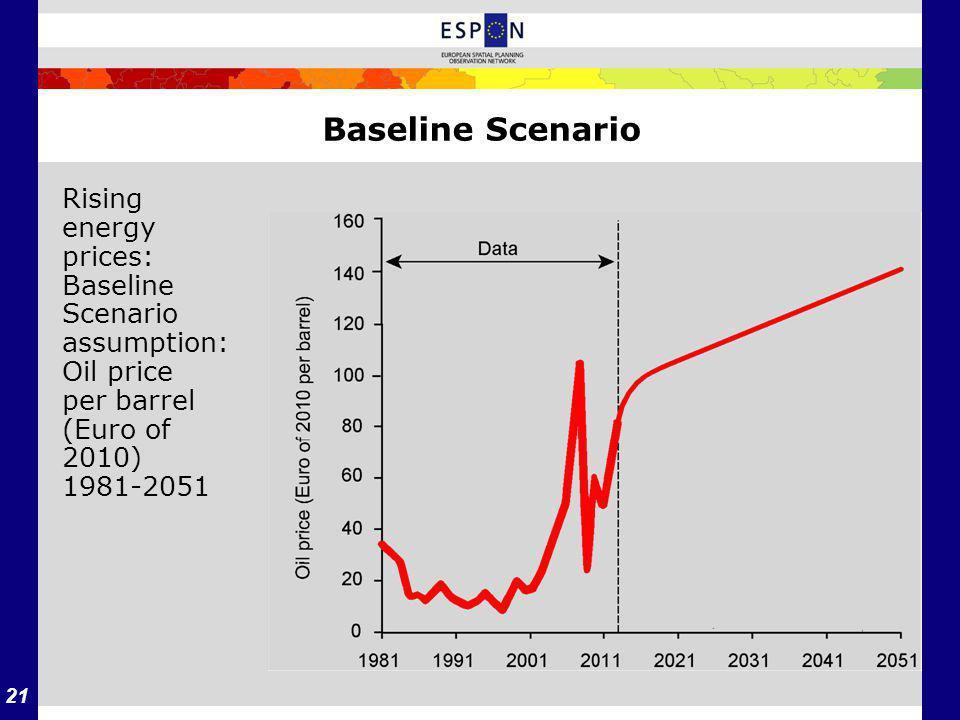 21 Baseline Scenario Rising energy prices: Baseline Scenario assumption: Oil price per barrel (Euro of 2010) 1981-2051