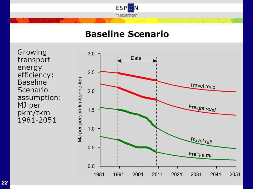 22 Baseline Scenario Growing transport energy efficiency: Baseline Scenario assumption: MJ per pkm/tkm 1981-2051
