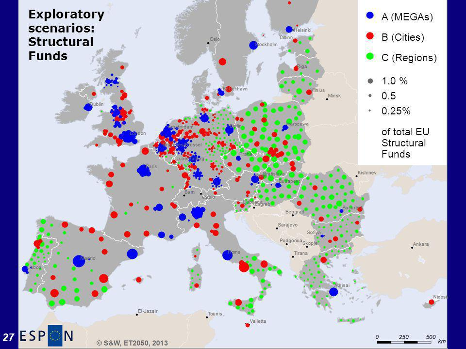 27 Baseline Scenario The A (MEGAs) B (Cities) C (Regions) 1.0 % 0.5 0.25% of total EU Structural Funds Exploratory scenarios: Structural Funds