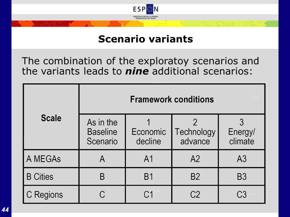 44 Scenario variants The combination of the exploratoy scenarios and the variants leads to nine additional scenarios: