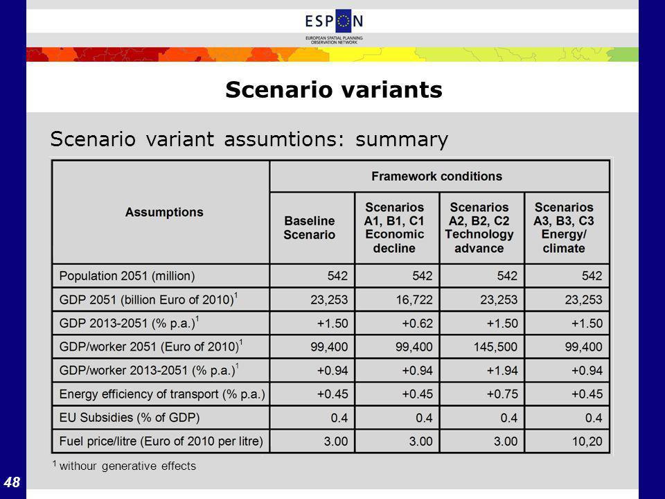 48 Scenario variants Scenario variant assumtions: summary 1 withour generative effects