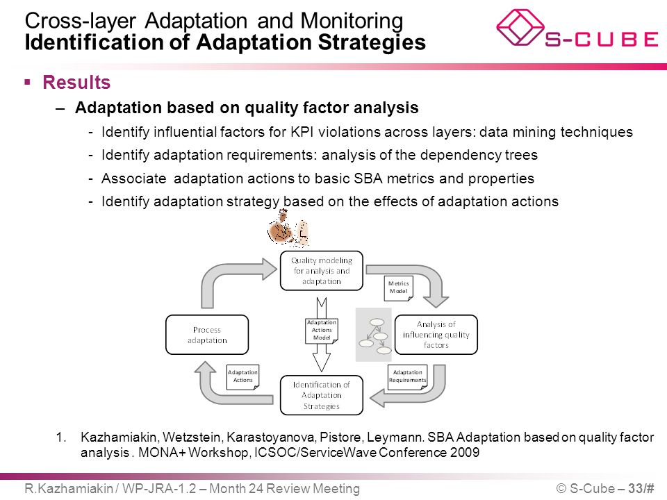 R.Kazhamiakin / WP-JRA-1.2 – Month 24 Review Meeting © S-Cube – 33/# Cross-layer Adaptation and Monitoring Identification of Adaptation Strategies  Results –Adaptation based on quality factor analysis -Identify influential factors for KPI violations across layers: data mining techniques -Identify adaptation requirements: analysis of the dependency trees -Associate adaptation actions to basic SBA metrics and properties -Identify adaptation strategy based on the effects of adaptation actions 1.Kazhamiakin, Wetzstein, Karastoyanova, Pistore, Leymann.