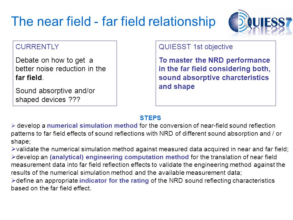 The near field - far field relationship QUIESST 1st objective To master the NRD performance in the far field considering both, sound absorptive charcteristics and shape STEPS  develop a numerical simulation method for the conversion of near-field sound reflection patterns to far field effects of sound reflections with NRD of different sound absorption and / or shape;  validate the numerical simulation method against measured data acquired in near and far field;  develop an (analytical) engineering computation method for the translation of near field measurement data into far field reflection effects to validate the engineering method against the results of the numerical simulation method and the available measurement data;  define an appropriate indicator for the rating of the NRD sound reflecting characteristics based on the far field effect.