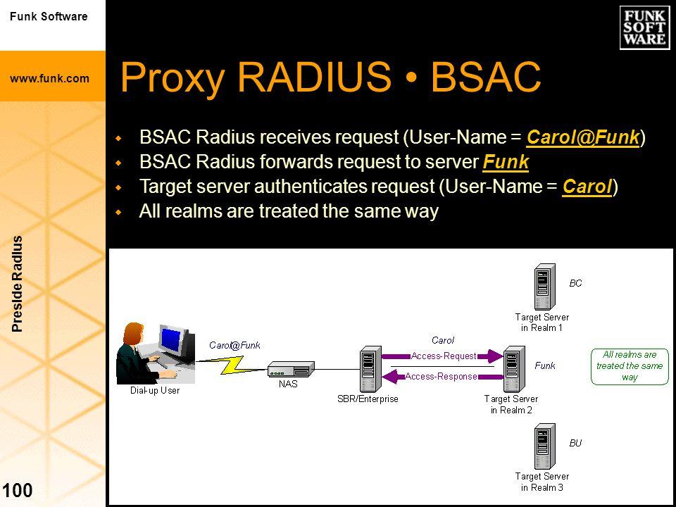 Funk Software www.funk.com Preside Radius 100 w BSAC Radius receives request (User-Name = Carol@Funk) w BSAC Radius forwards request to server Funk w