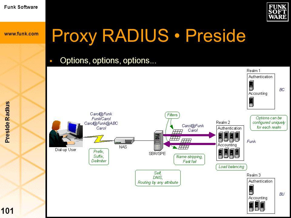 Funk Software www.funk.com Preside Radius 101 w Options, options, options... Proxy RADIUS Preside