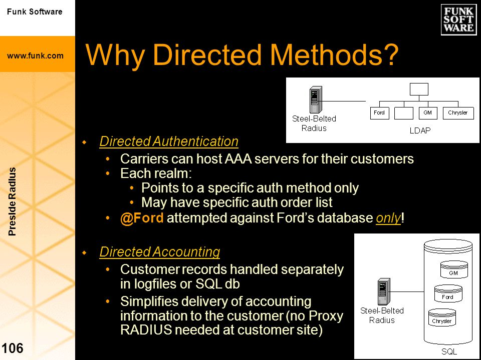 Funk Software www.funk.com Preside Radius 106 w Directed Authentication Carriers can host AAA servers for their customers Each realm: Points to a spec