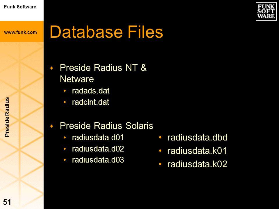 Funk Software www.funk.com Preside Radius 51 Database Files w Preside Radius NT & Netware radads.dat radclnt.dat w Preside Radius Solaris radiusdata.d