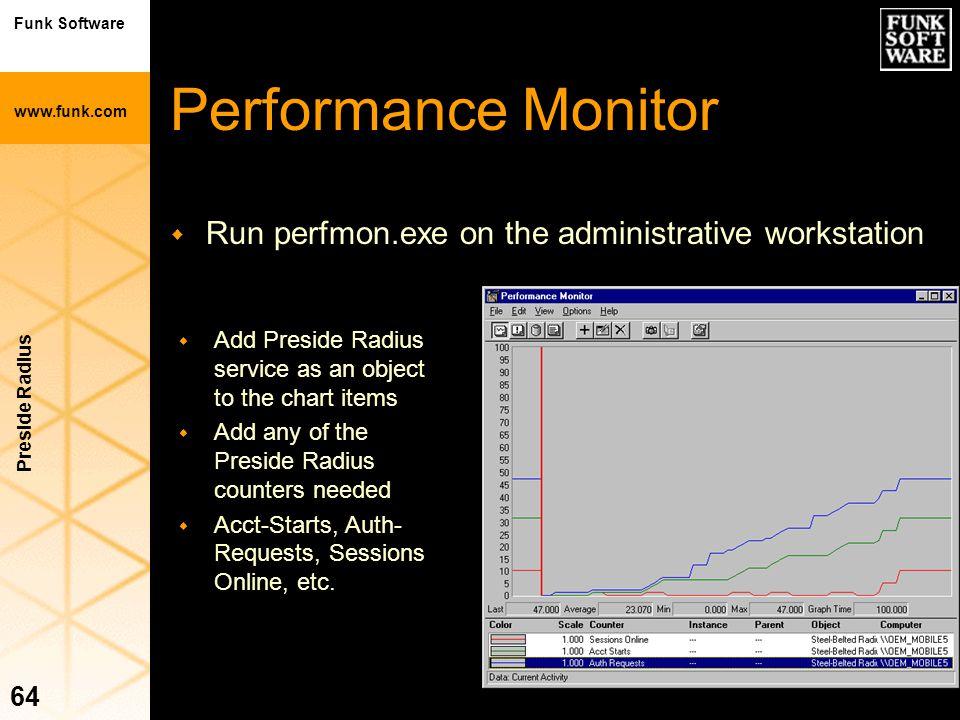 Funk Software www.funk.com Preside Radius 64 Performance Monitor w Run perfmon.exe on the administrative workstation w Add Preside Radius service as a
