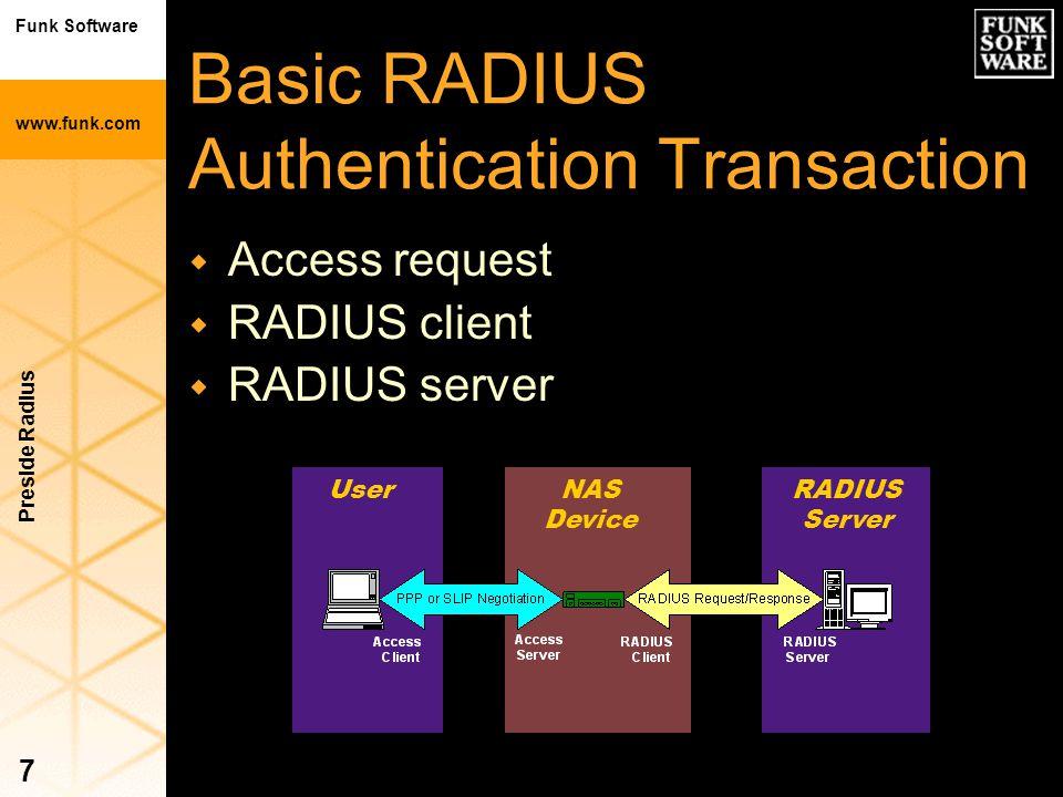 Funk Software www.funk.com Preside Radius 7 Basic RADIUS Authentication Transaction  Access request  RADIUS client  RADIUS server UserNAS Device RA