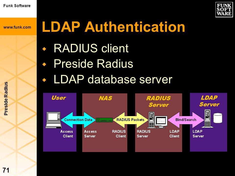 Funk Software www.funk.com Preside Radius 71 LDAP Authentication w RADIUS client w Preside Radius w LDAP database server User NAS LDAP Server RADIUS S