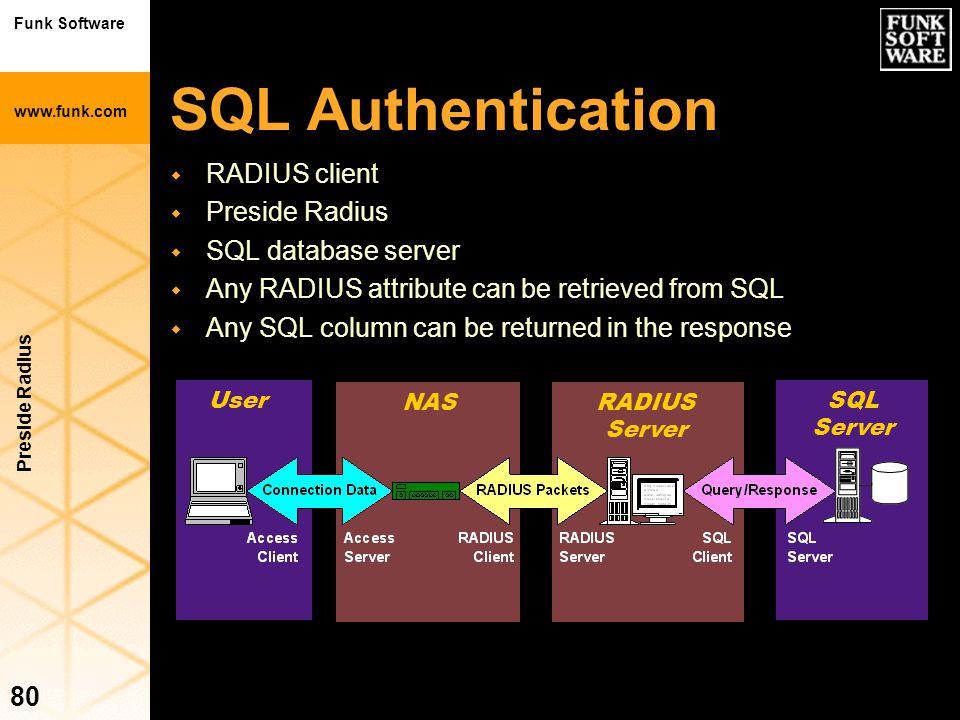 Funk Software www.funk.com Preside Radius 80 SQL Authentication  RADIUS client  Preside Radius  SQL database server  Any RADIUS attribute can be r