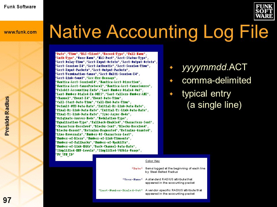 Funk Software www.funk.com Preside Radius 97 Native Accounting Log File  yyyymmdd.ACT  comma-delimited  typical entry (a single line)