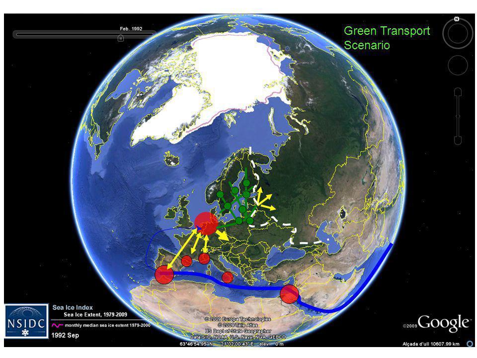 Green Transport Scenario