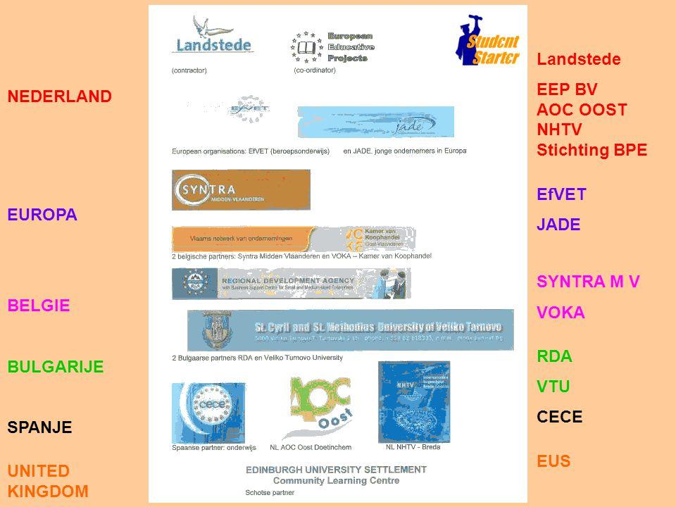Partners Landstede EEP BV AOC OOST NHTV Stichting BPE EfVET JADE SYNTRA M V VOKA RDA VTU CECE EUS NEDERLAND EUROPA BELGIE BULGARIJE SPANJE UNITED KING