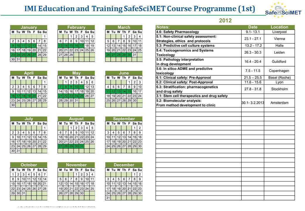 Version: February 16th 2012, Christoph Wilhelm For further Information: http://www.safescimet.eu IMI Education and Training SafeSciMET Course Programme (1st)