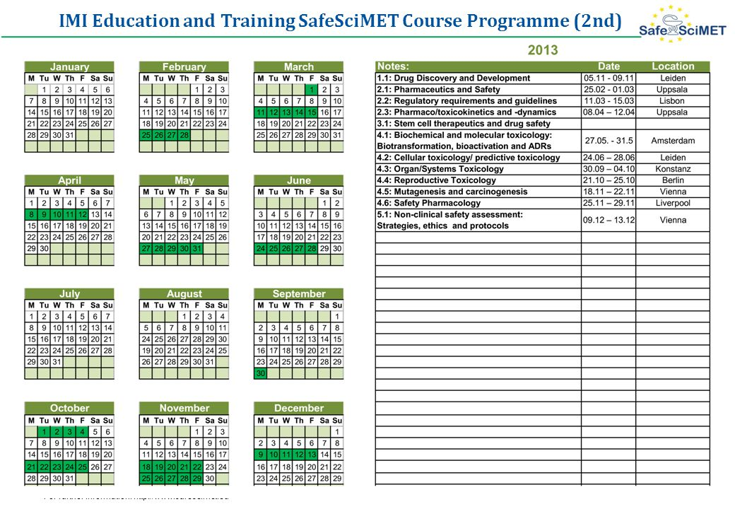 Version: February 16th 2012, Christoph Wilhelm IMI Education and Training SafeSciMET Course Programme (2nd) For further Information: http://www.safescimet.eu