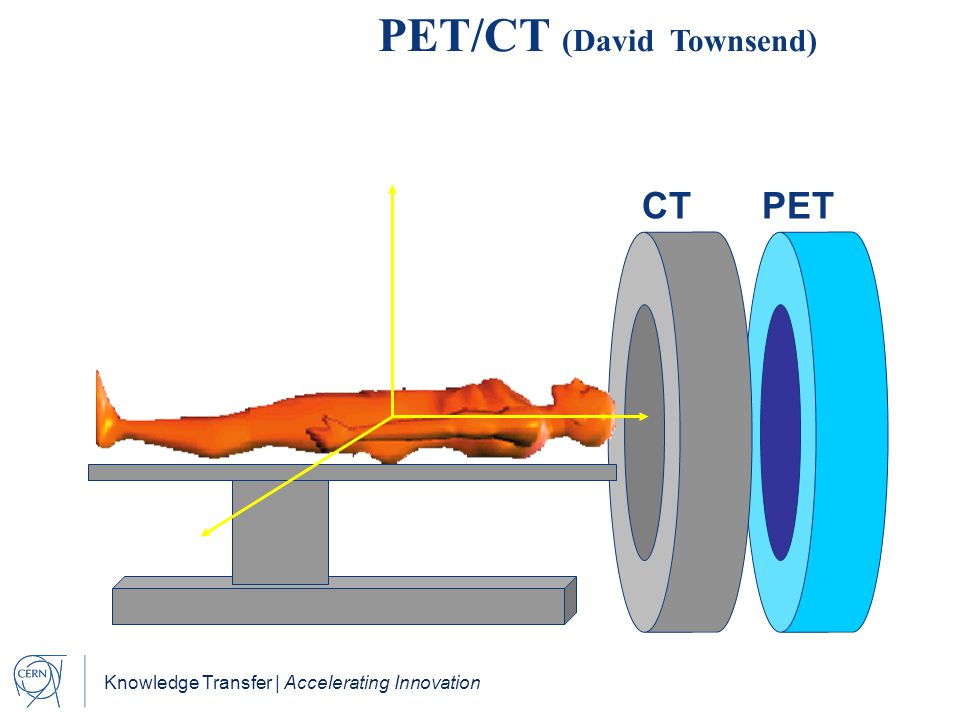 Knowledge Transfer | Accelerating Innovation PETCT PET/CT (David Townsend)