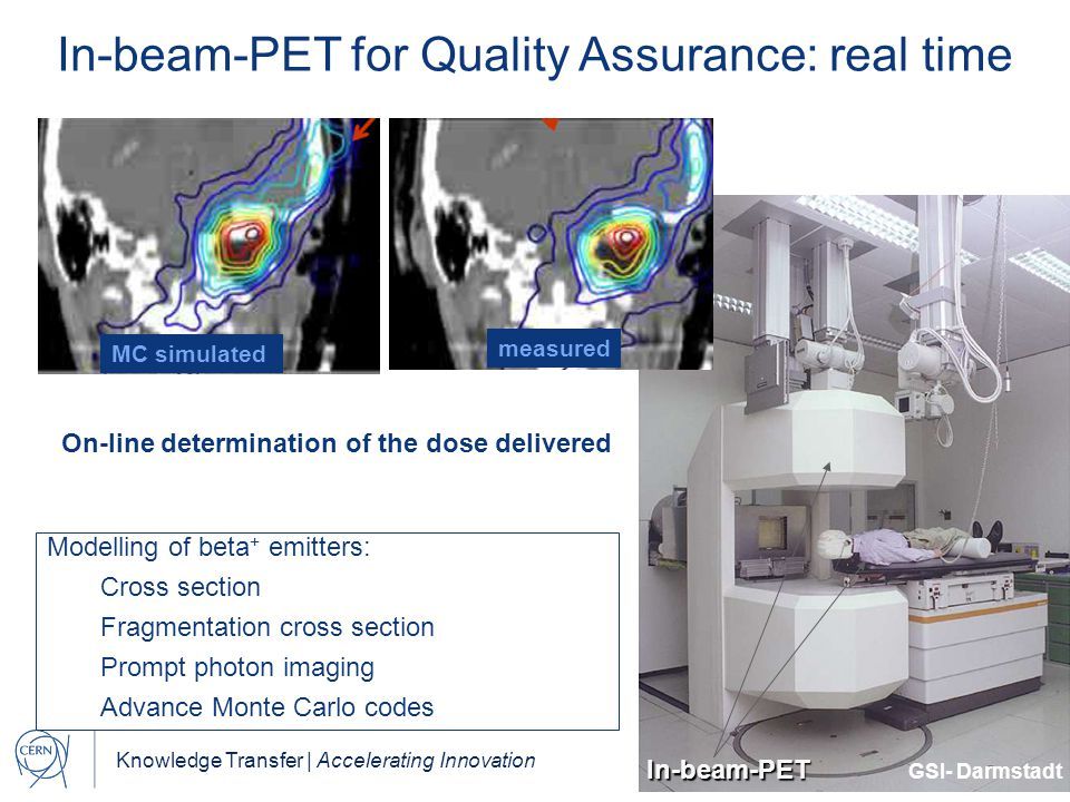 Knowledge Transfer | Accelerating Innovation In-beam-PET for Quality Assurance: real time In-beam-PET GSI- Darmstadt MC simulated measured Modelling o