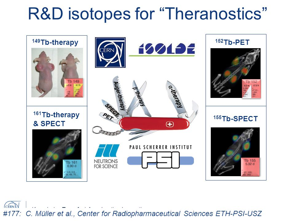"""R&D isotopes for """"Theranostics"""" 149 Tb-therapy 152 Tb-PET 155 Tb-SPECT 161 Tb-therapy & SPECT #177: C. Müller#177: C. Müller et al., Center for Radiop"""