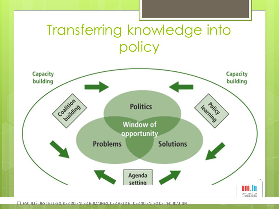 Student centered learning  Started as a new frame needed for ESU policies;  ESU – Education International project (T4SCL);  Defined in the Leuven/ Louvain la Neuve Bologna Process Communique (2009);  Fastest political concept: inserted in the ESG, focus in various EU documents;  Why?
