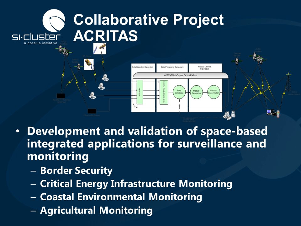 Collaborative Project ACRITAS Development and validation of space-based integrated applications for surveillance and monitoring – Border Security – Cr