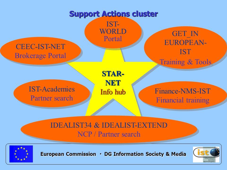 European Commission DG Information Society & Media STAR- NET Info hub STAR- NET Info hub IDEALIST34 & IDEALIST-EXTEND NCP / Partner search IDEALIST34 & IDEALIST-EXTEND NCP / Partner search GET_IN EUROPEAN- IST Training & Tools GET_IN EUROPEAN- IST Training & Tools IST- WORLD Portal IST- WORLD Portal IST-Academies Partner search IST-Academies Partner search Finance-NMS-IST Financial training Finance-NMS-IST Financial training CEEC-IST-NET Brokerage Portal CEEC-IST-NET Brokerage Portal Support Actions cluster